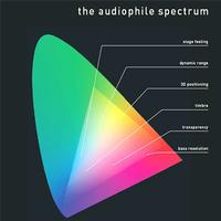 Pro-Ject - The Audiophile Spectrum