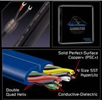 Audioquest Gibraltar 8 Ft Speaker Cable Pair Speaker