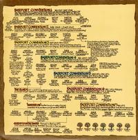 Fairport Convention-The History Of Fairport Convention *Topper Collection